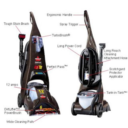 Mr Vak | Vacuum Cleaner Service Milwaukee, Vacuum Cleaner ...
